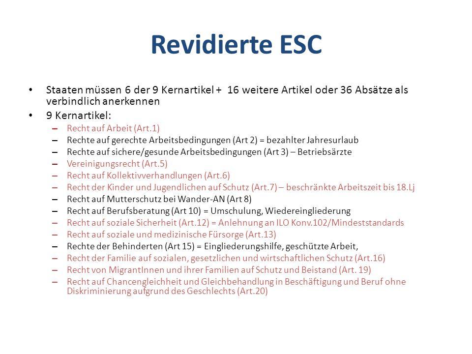 Revidierte ESC Staaten müssen 6 der 9 Kernartikel + 16 weitere Artikel oder 36 Absätze als verbindlich anerkennen.