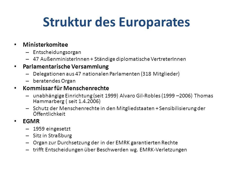 Struktur des Europarates