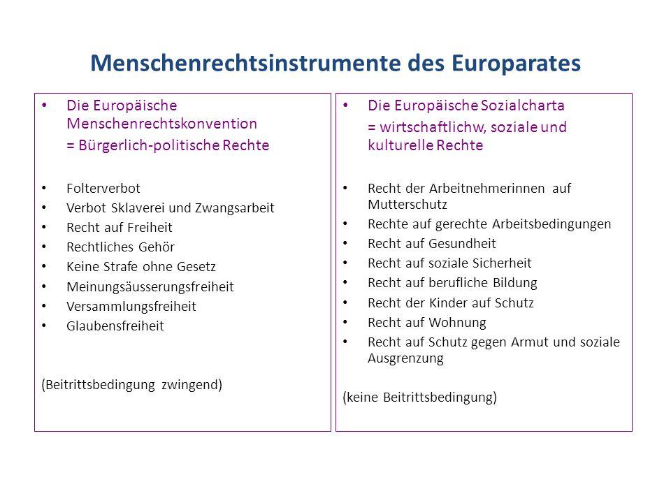 Menschenrechtsinstrumente des Europarates