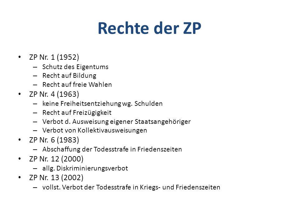 Rechte der ZP ZP Nr. 1 (1952) ZP Nr. 4 (1963) ZP Nr. 6 (1983)