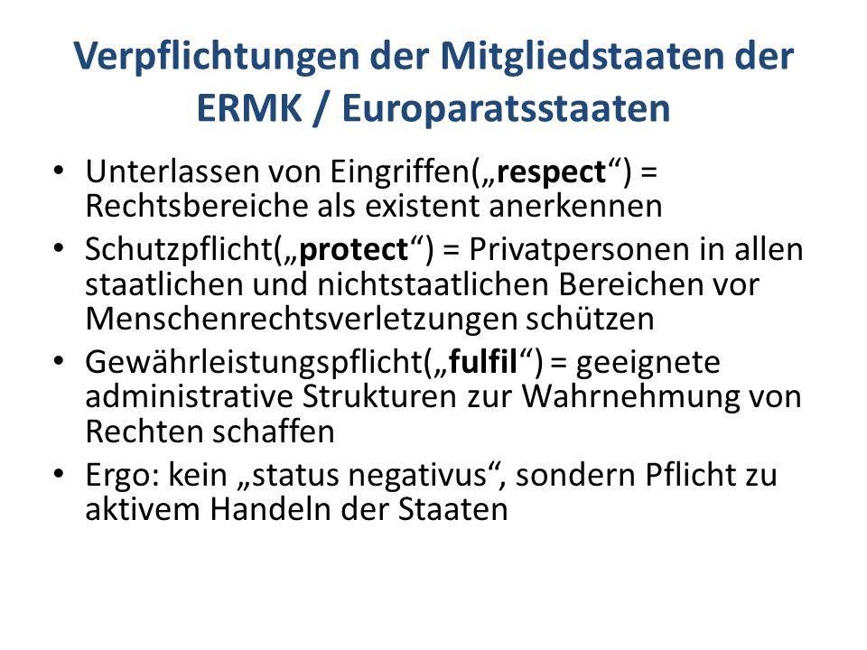 Verpflichtungen der Mitgliedstaaten der ERMK / Europaratsstaaten