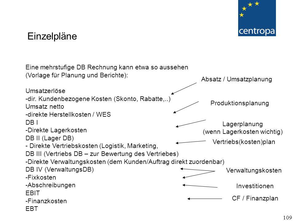 Einzelpläne Eine mehrstufige DB Rechnung kann etwa so aussehen (Vorlage für Planung und Berichte):
