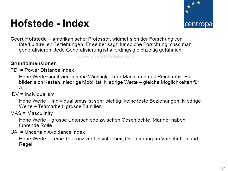 Hofstede - Index