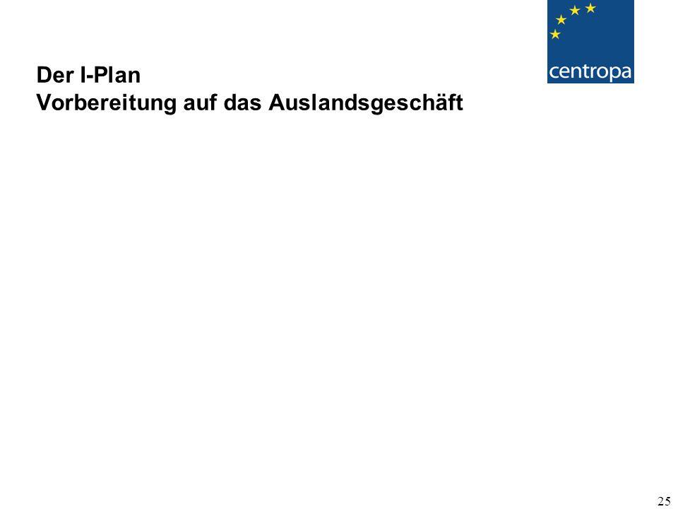 Der I-Plan Vorbereitung auf das Auslandsgeschäft