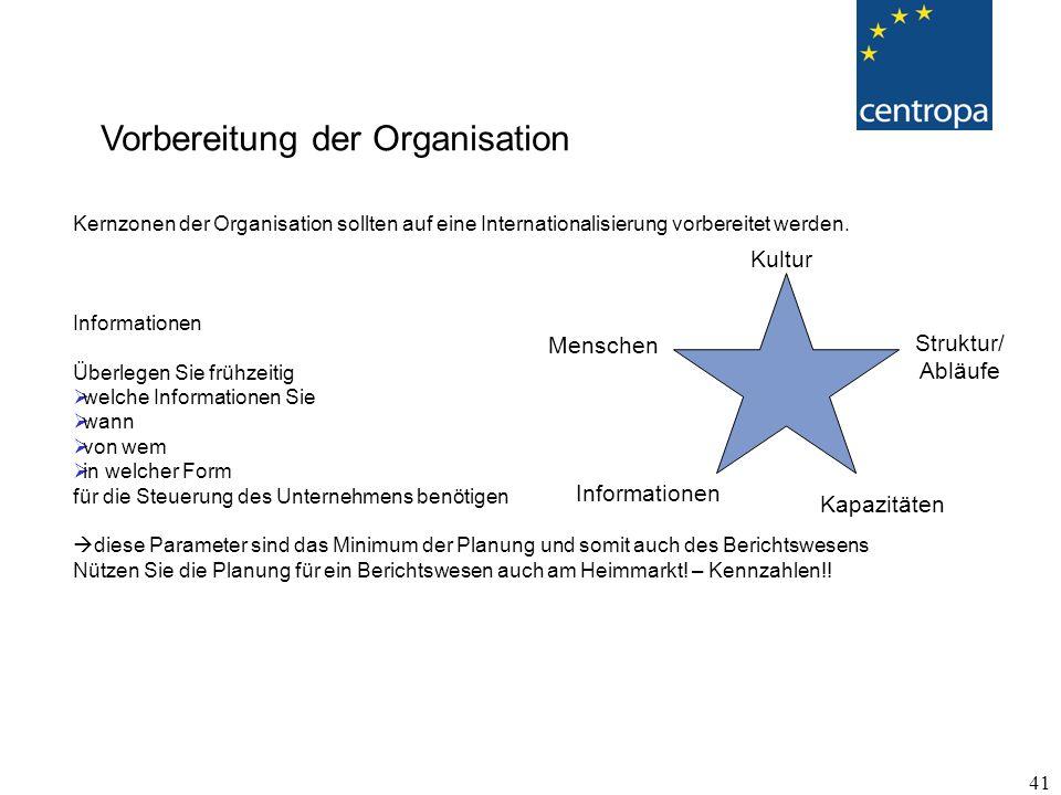 Vorbereitung der Organisation