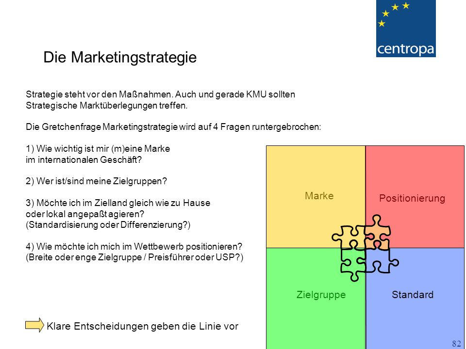 Die Marketingstrategie