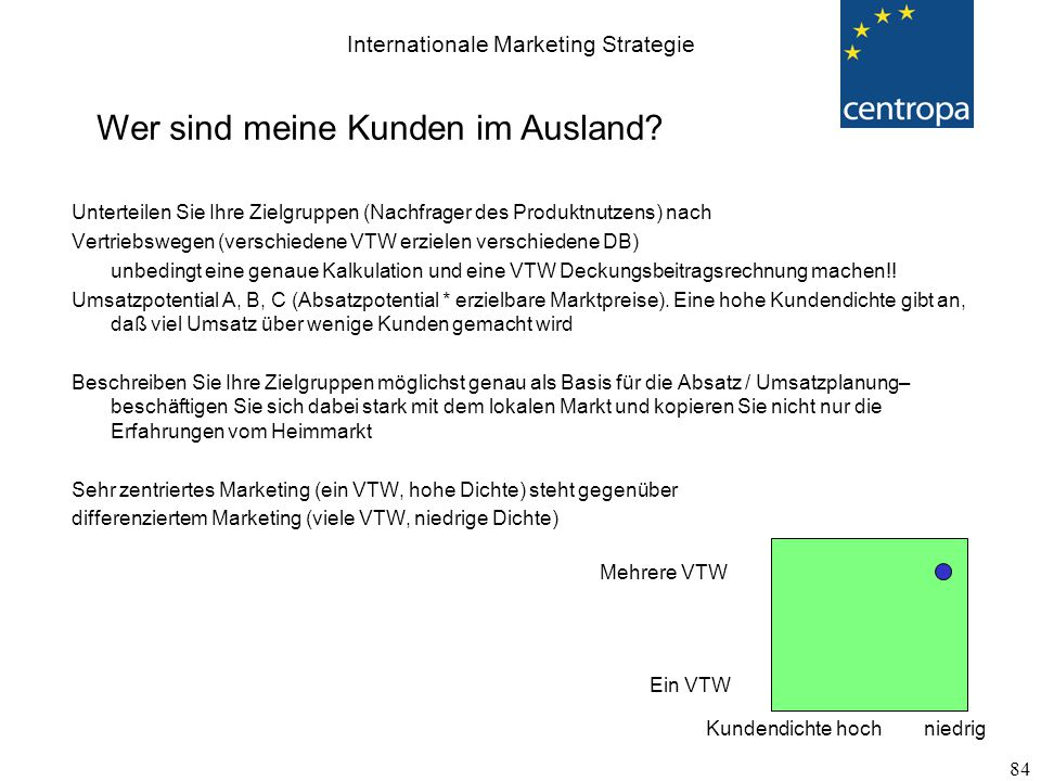 Internationale Marketing Strategie
