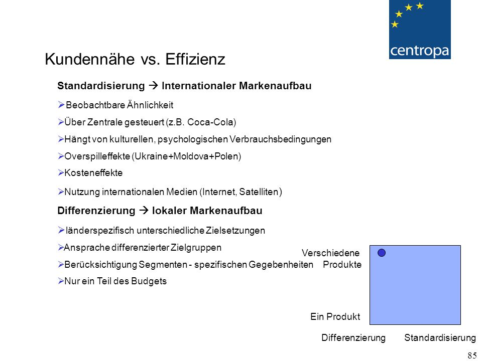 Kundennähe vs. Effizienz