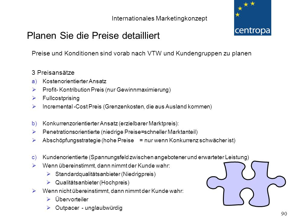 Internationales Marketingkonzept