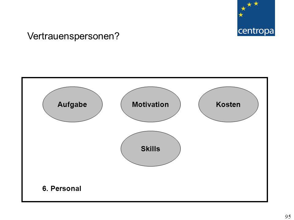 Vertrauenspersonen 6. Personal Skills Aufgabe Motivation Kosten