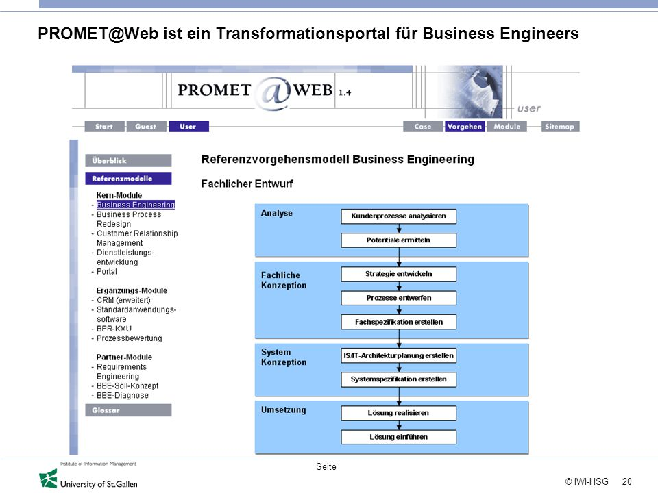 PROMET@Web ist ein Transformationsportal für Business Engineers