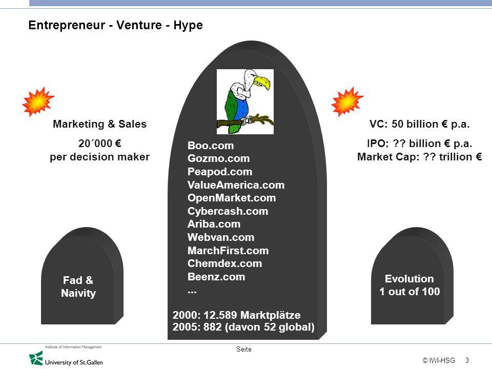 Entrepreneur - Venture - Hype