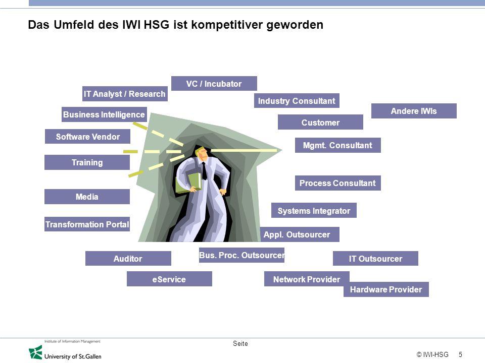 Das Umfeld des IWI HSG ist kompetitiver geworden