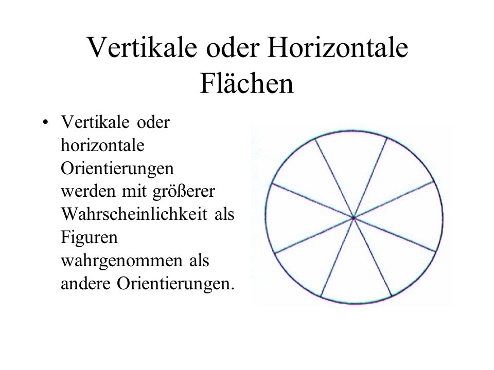 Vertikale oder Horizontale Flächen