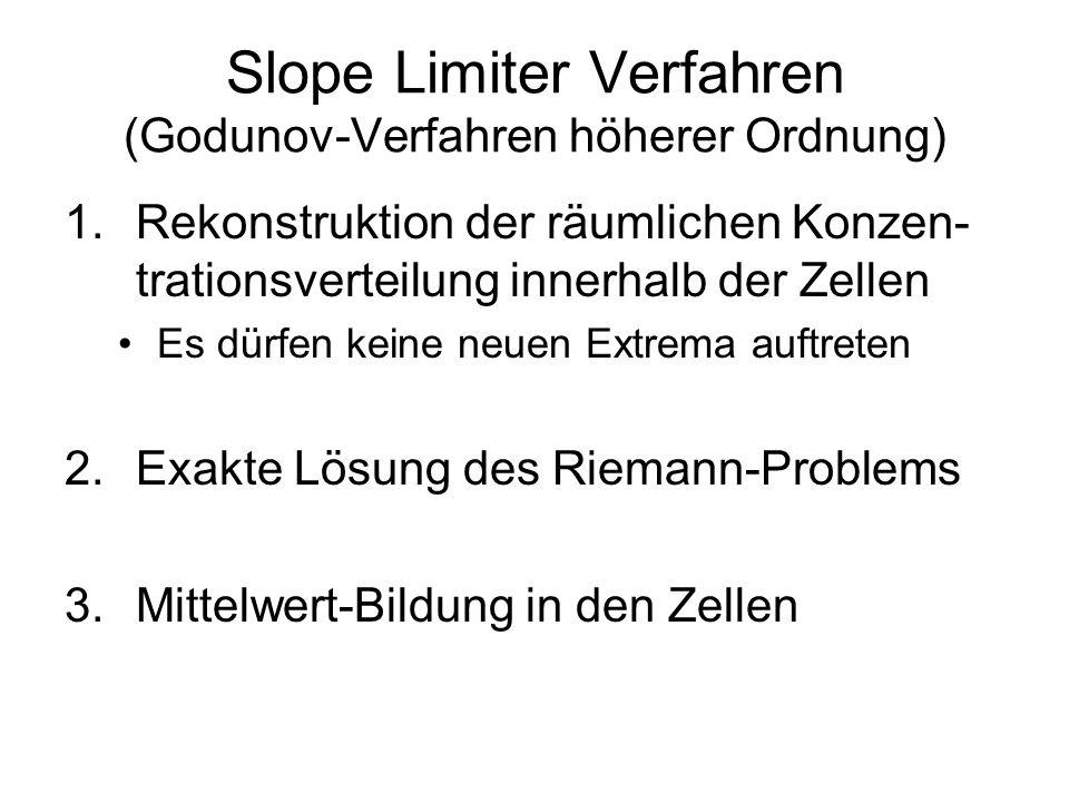 Slope Limiter Verfahren (Godunov-Verfahren höherer Ordnung)