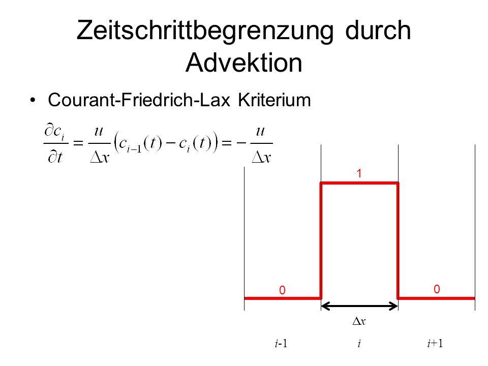 Zeitschrittbegrenzung durch Advektion
