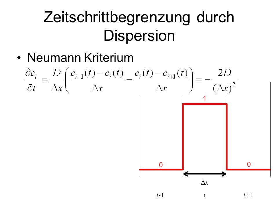 Zeitschrittbegrenzung durch Dispersion