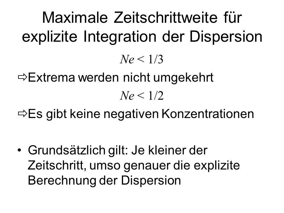 Maximale Zeitschrittweite für explizite Integration der Dispersion