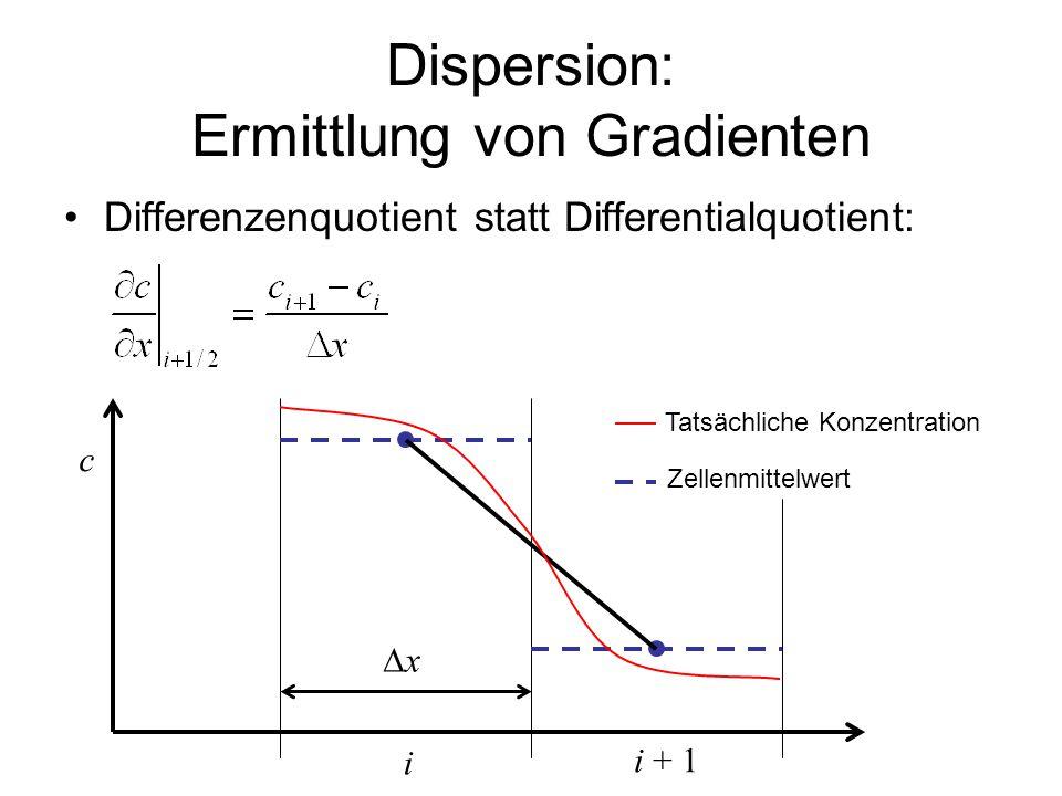Dispersion: Ermittlung von Gradienten