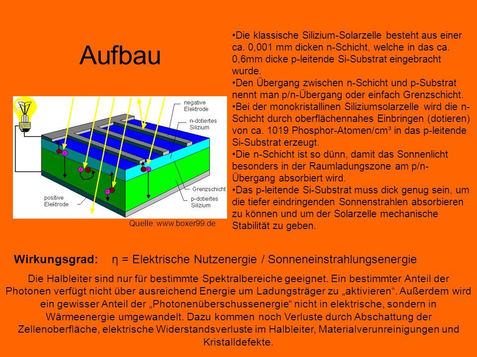 Die klassische Silizium-Solarzelle besteht aus einer ca
