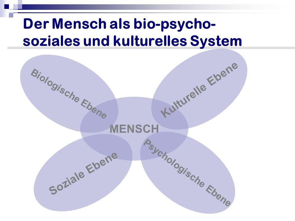 Der Mensch als bio-psycho-soziales und kulturelles System
