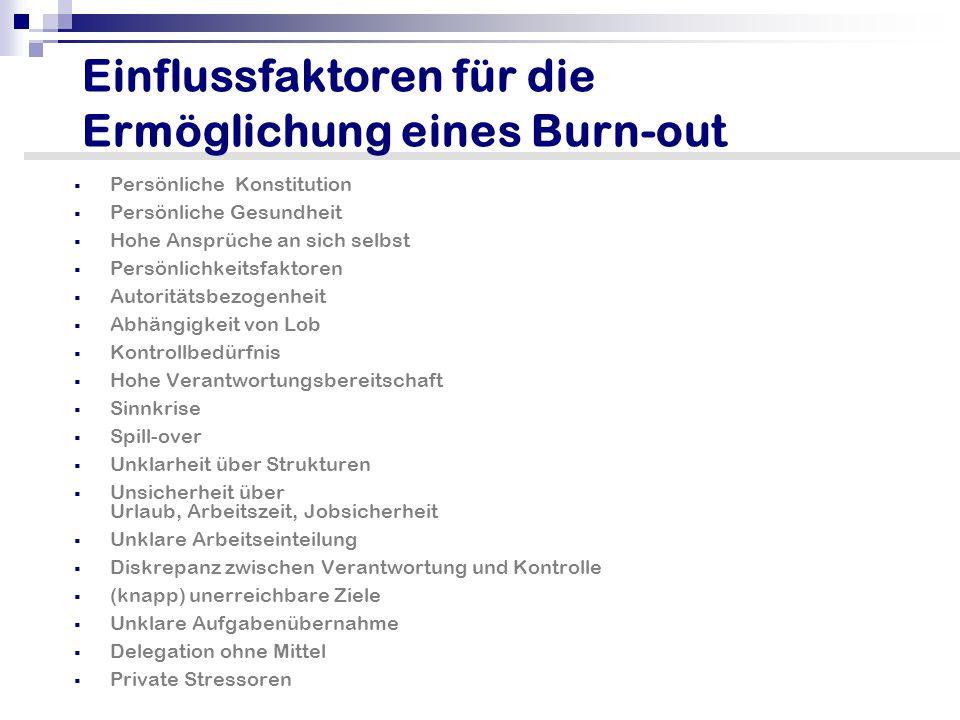 Einflussfaktoren für die Ermöglichung eines Burn-out
