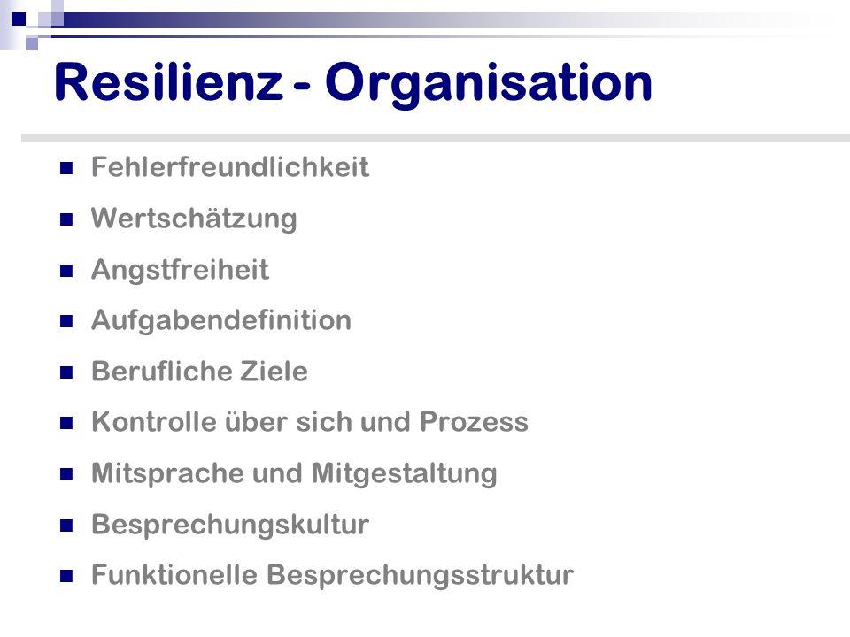 Resilienz - Organisation