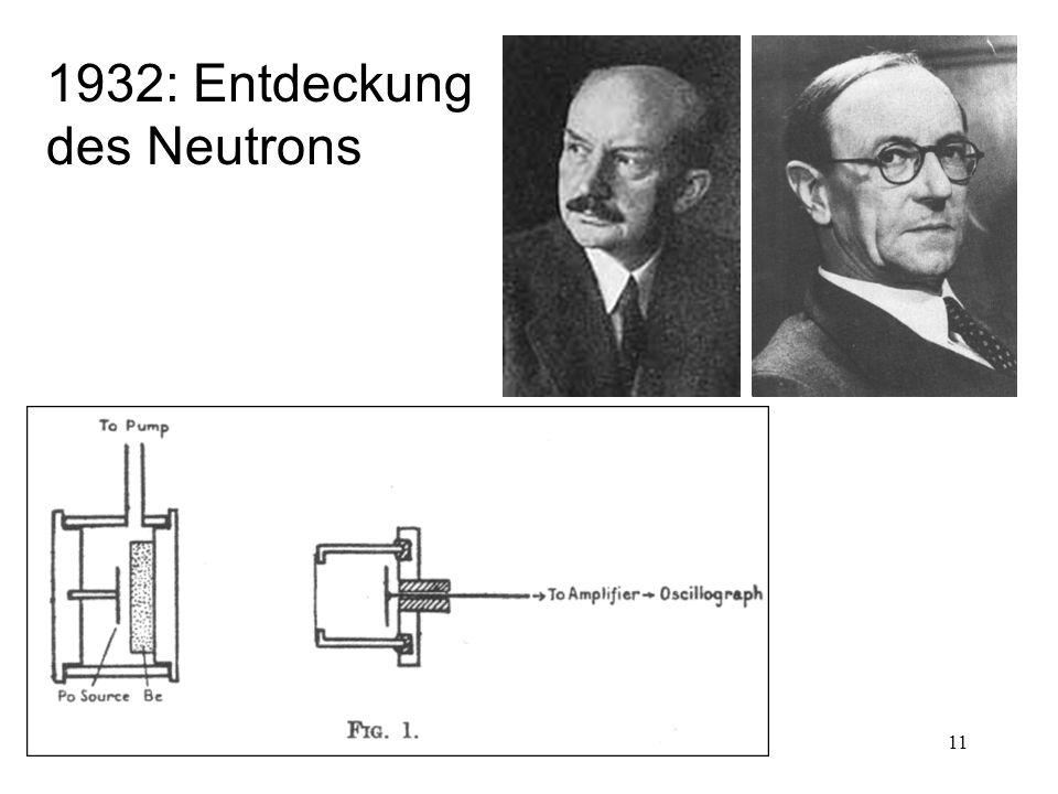 1932: Entdeckung des Neutrons