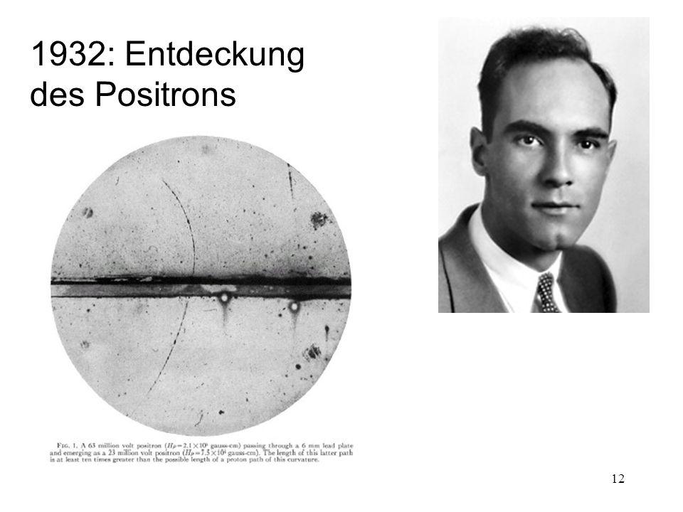 1932: Entdeckung des Positrons