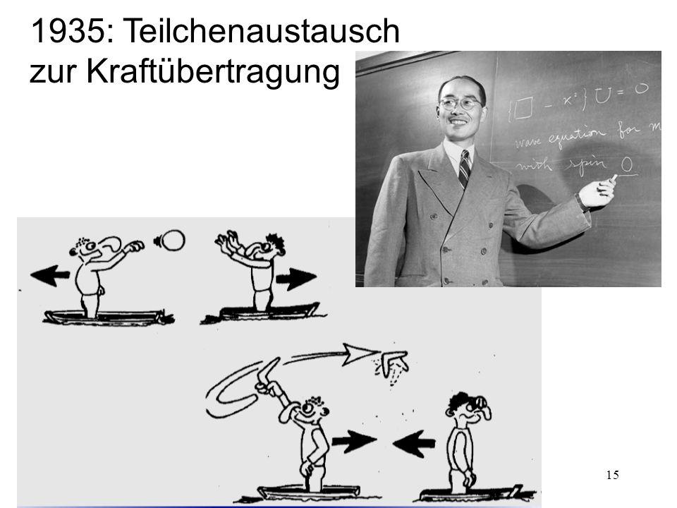 1935: Teilchenaustausch zur Kraftübertragung