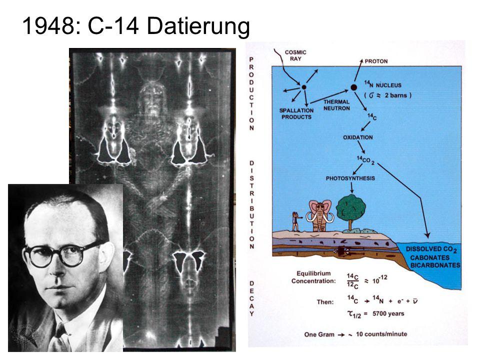 1948: C-14 Datierung