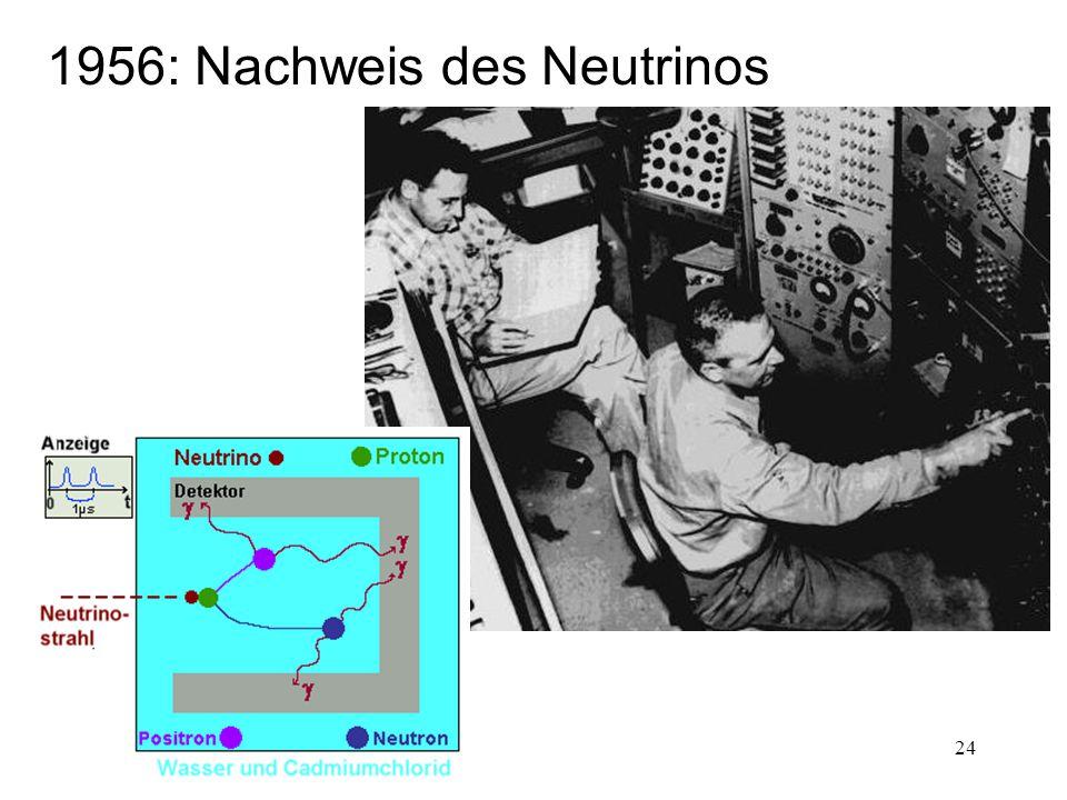 1956: Nachweis des Neutrinos