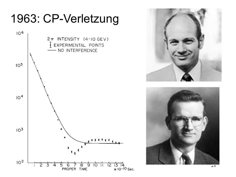 1963: CP-Verletzung