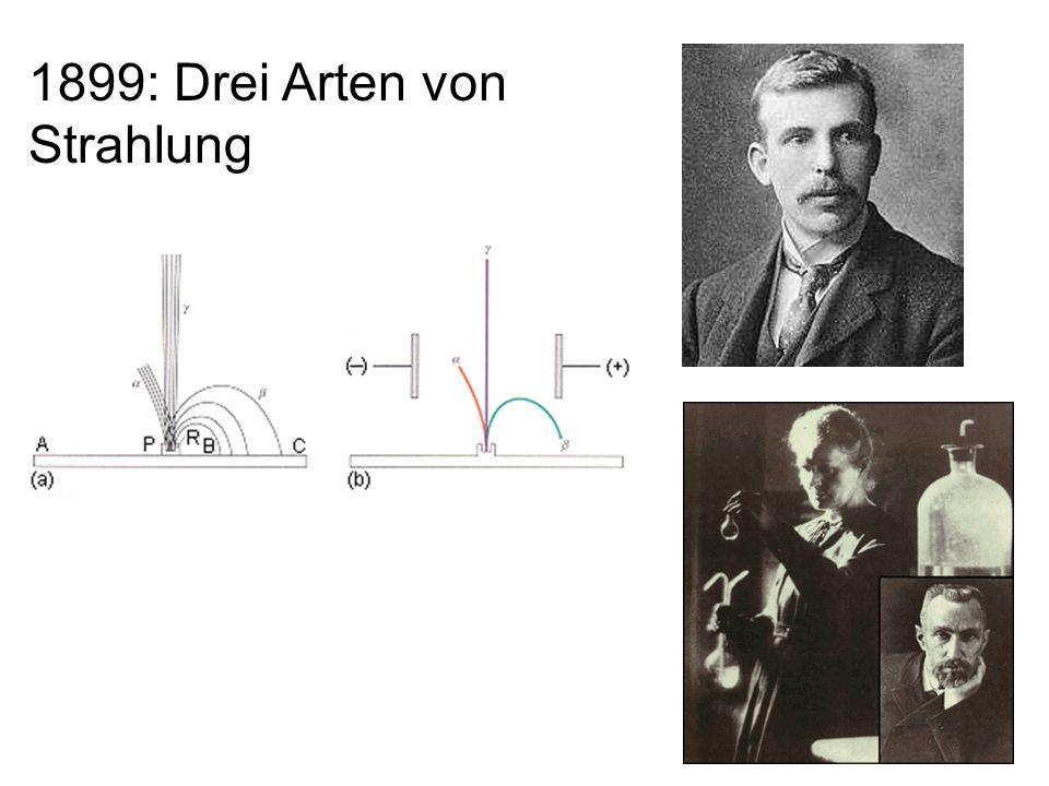1899: Drei Arten von Strahlung