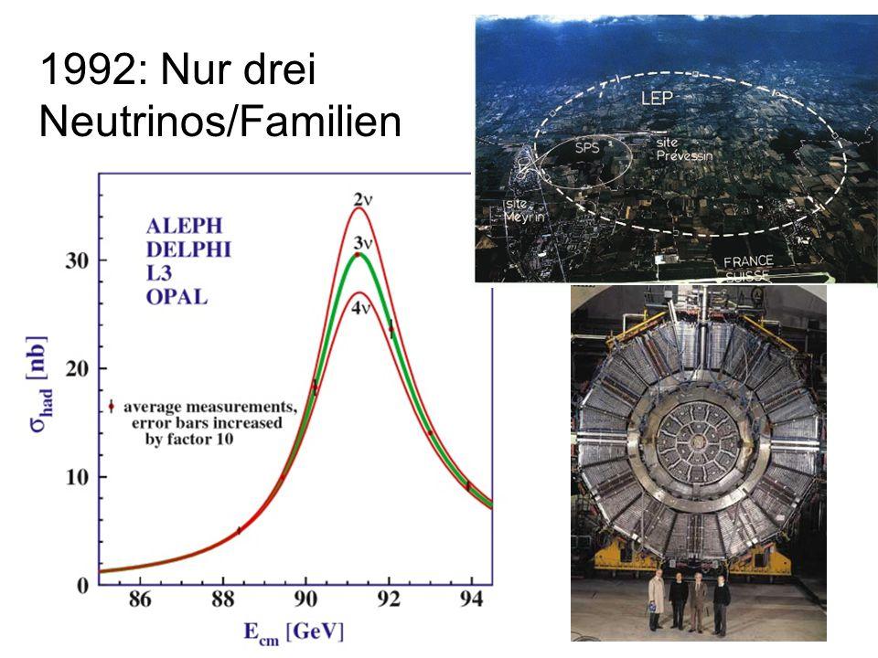 1992: Nur drei Neutrinos/Familien