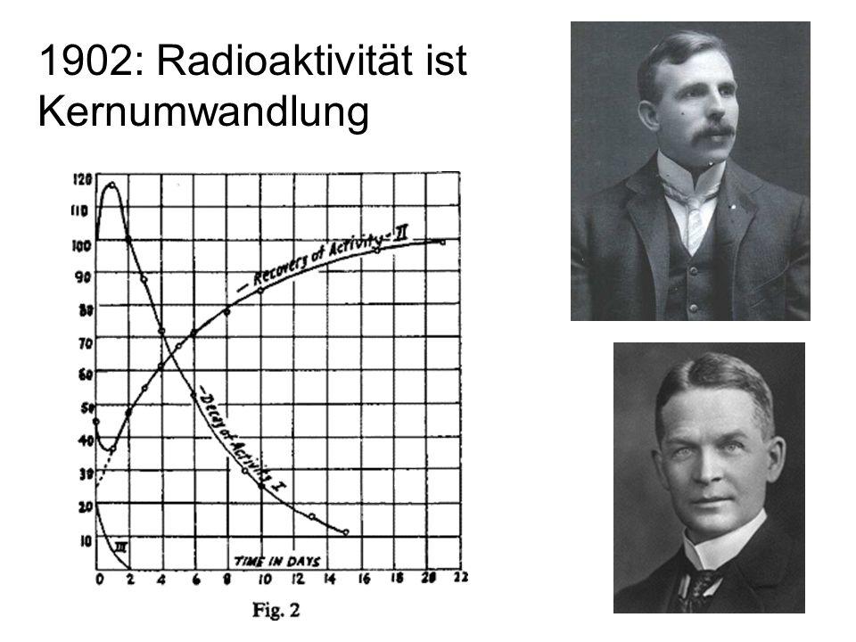 1902: Radioaktivität ist Kernumwandlung