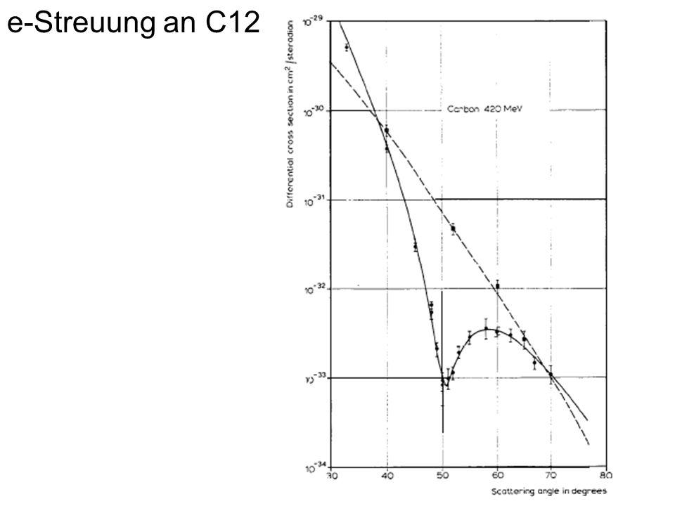 e-Streuung an C12