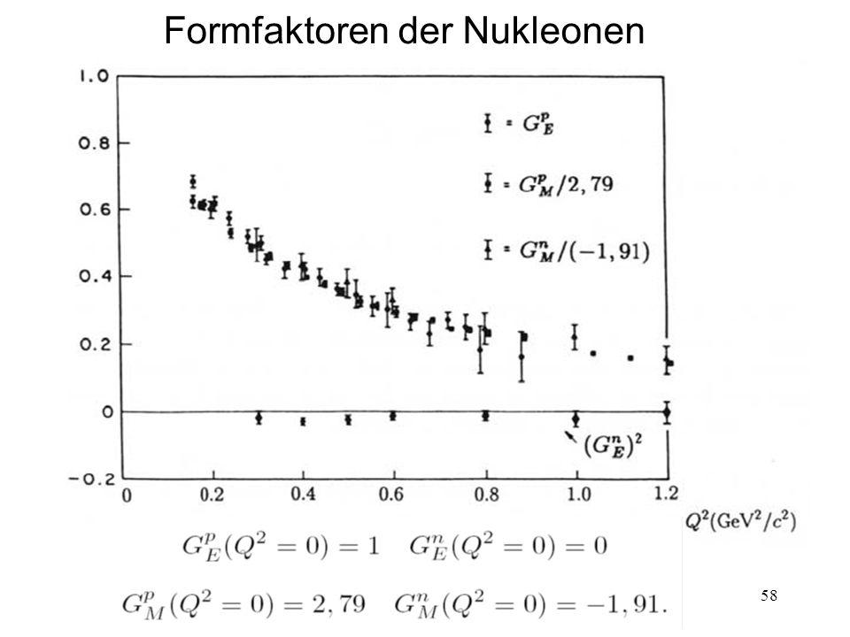 Formfaktoren der Nukleonen