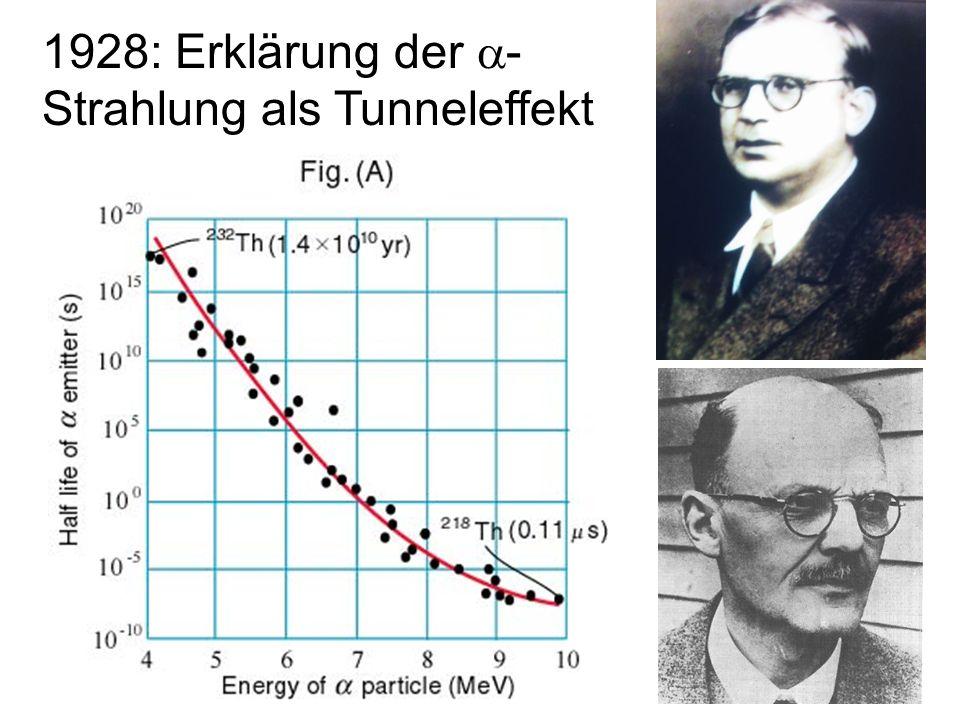 1928: Erklärung der a-Strahlung als Tunneleffekt