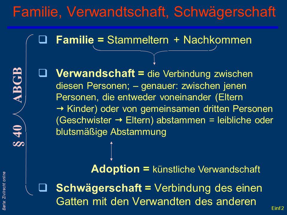 Familie, Verwandtschaft, Schwägerschaft