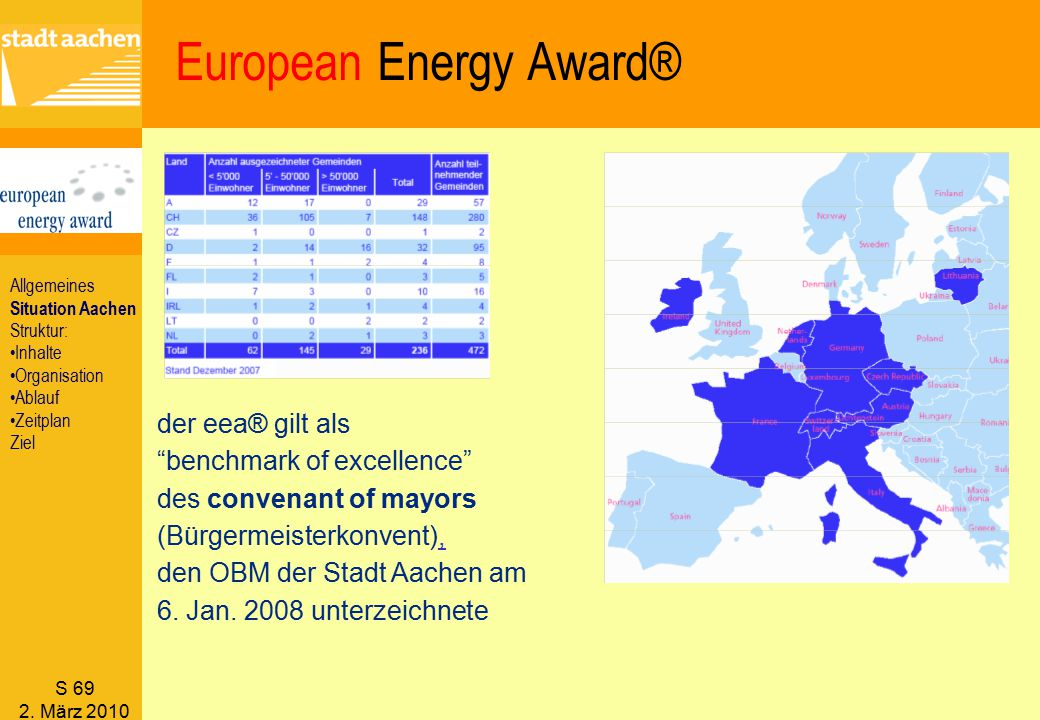 European Energy Award®