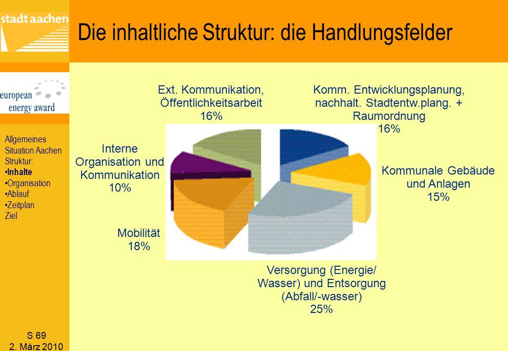 Die inhaltliche Struktur: die Handlungsfelder