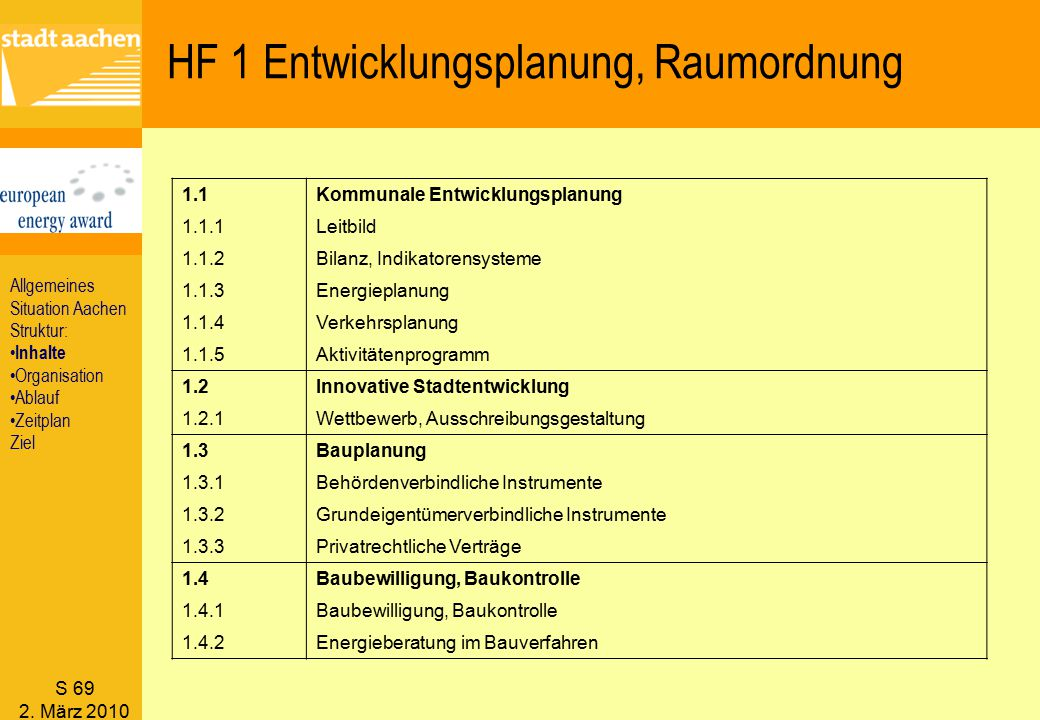 HF 1 Entwicklungsplanung, Raumordnung