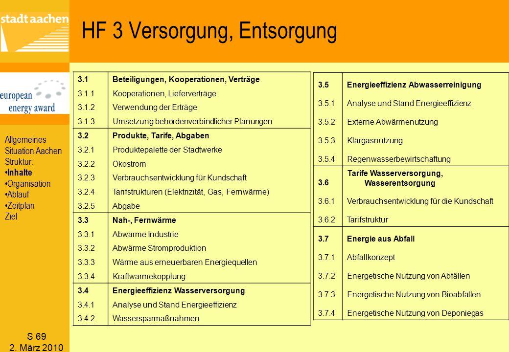 HF 3 Versorgung, Entsorgung