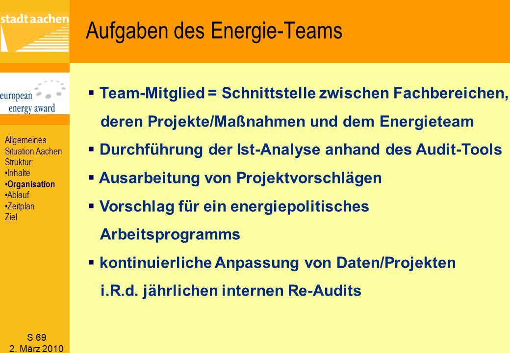 Aufgaben des Energie-Teams