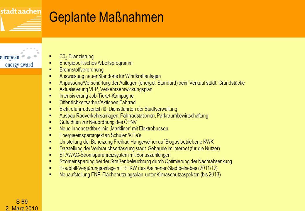 Geplante Maßnahmen C02-Bilanzierung Energiepolitisches Arbeitsprogramm