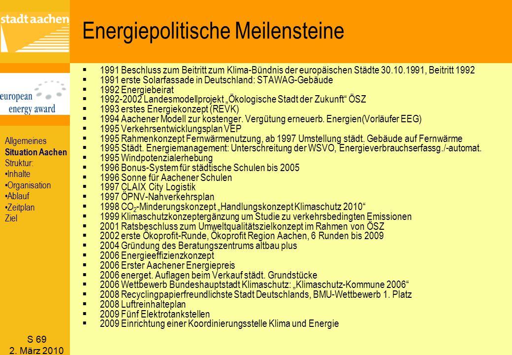 Energiepolitische Meilensteine