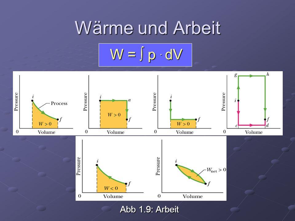 Wärme und Arbeit W =  p . dV Abb 1.9: Arbeit