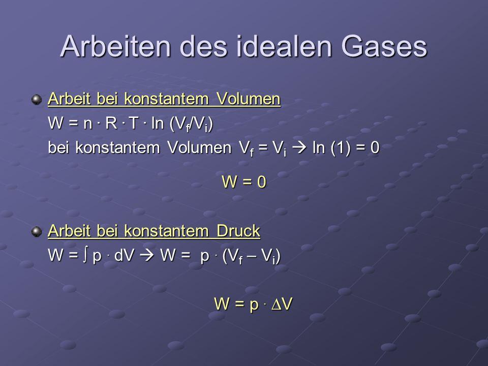 Arbeiten des idealen Gases