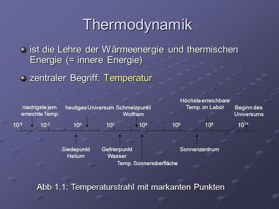 Thermodynamik ist die Lehre der Wärmeenergie und thermischen Energie (= innere Energie) zentraler Begriff: Temperatur.